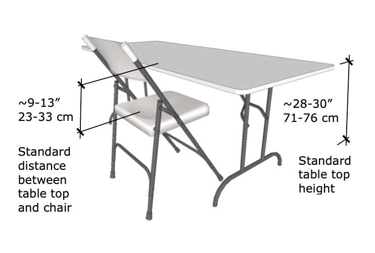 Standard Table Height and Distance between Chair and Table